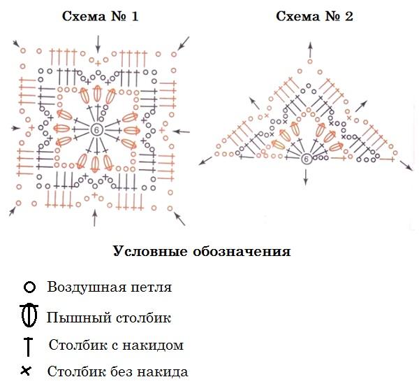 letnii top kryuchkom so shemoi i opisaniem vyazaniya