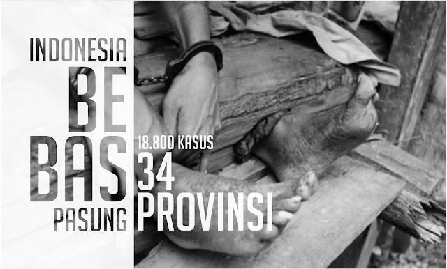 Indonesia Bebas Pasung