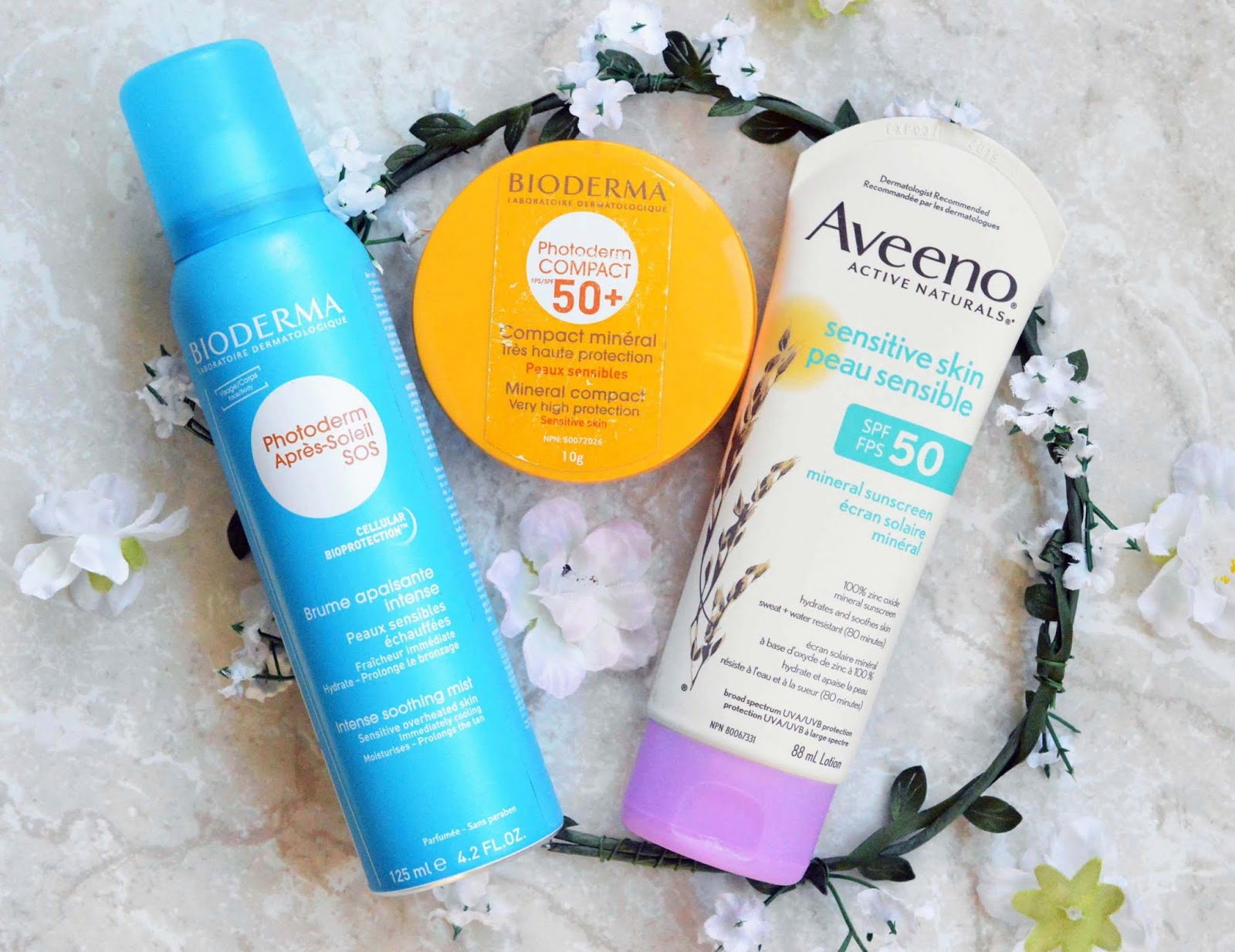 Drugstore Sunscreen