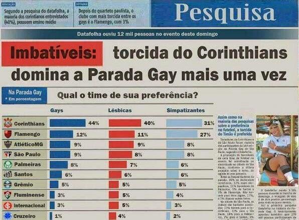 Corinthians Parada Gay 79