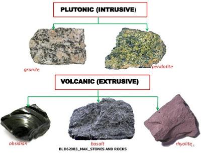 Perbedaan Batuan Beku Intrusif dan Ekstrusif