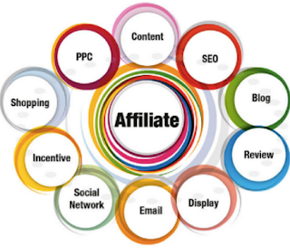 Affiliate Marketing Options
