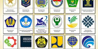 Kedudukan dan Fungsi Kementerian Negara Republik Indonesia dan Lembaga Pemerintah Non-Kementerian