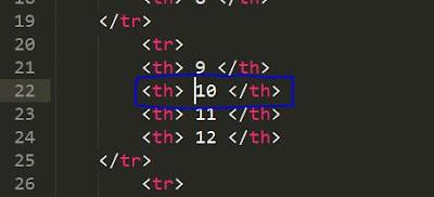 cara menambah tabel didalam sel tabel di html. cara membuat tabel didalam tabel