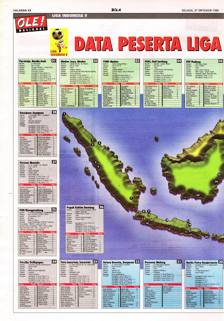 DATA PESERTA LIGA INDONESIA V 1998/1999