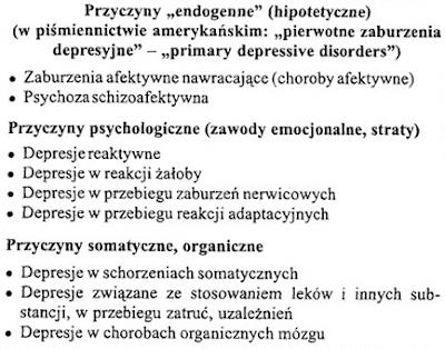 depresja-seniora-puzynski