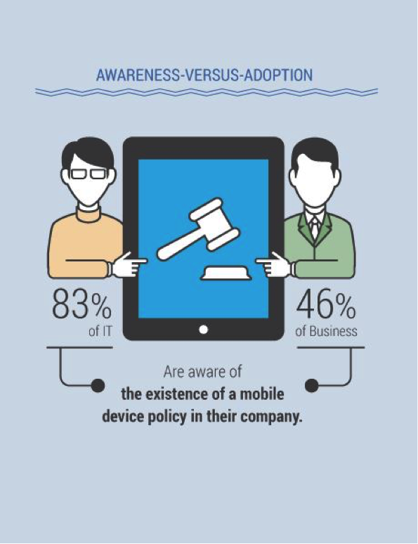 Image2 The State of Mobile Enterprise Collaboration: Challenges and Opportunities