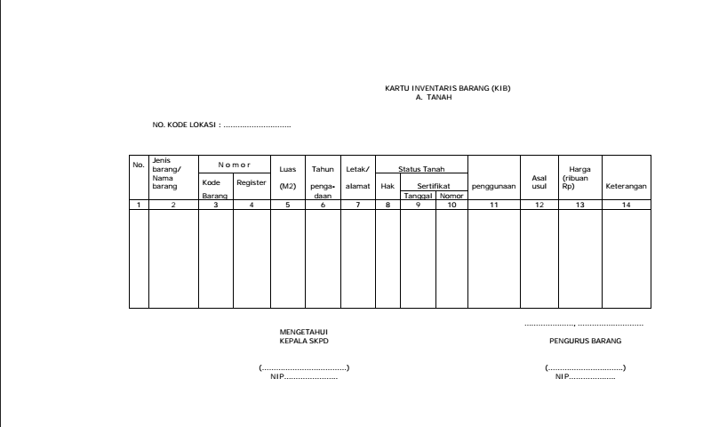 Contoh Bentuk Kartu Inventaris Barang (KIB) A Tanah dalam Pembuatan Laporan Inventaris Sekolah Terbaru