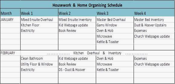 Sandra\u0027s Ark Inventory Time - Housework / Funwork - housework schedule