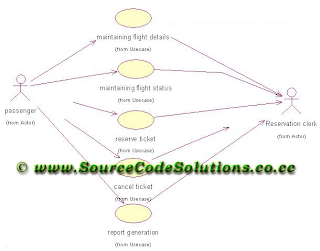 Ticket booking use diagram best formal letter format formal software engineering project on online railway reservation system software engineering project on online railway reservation system code hookup use case ccuart Gallery