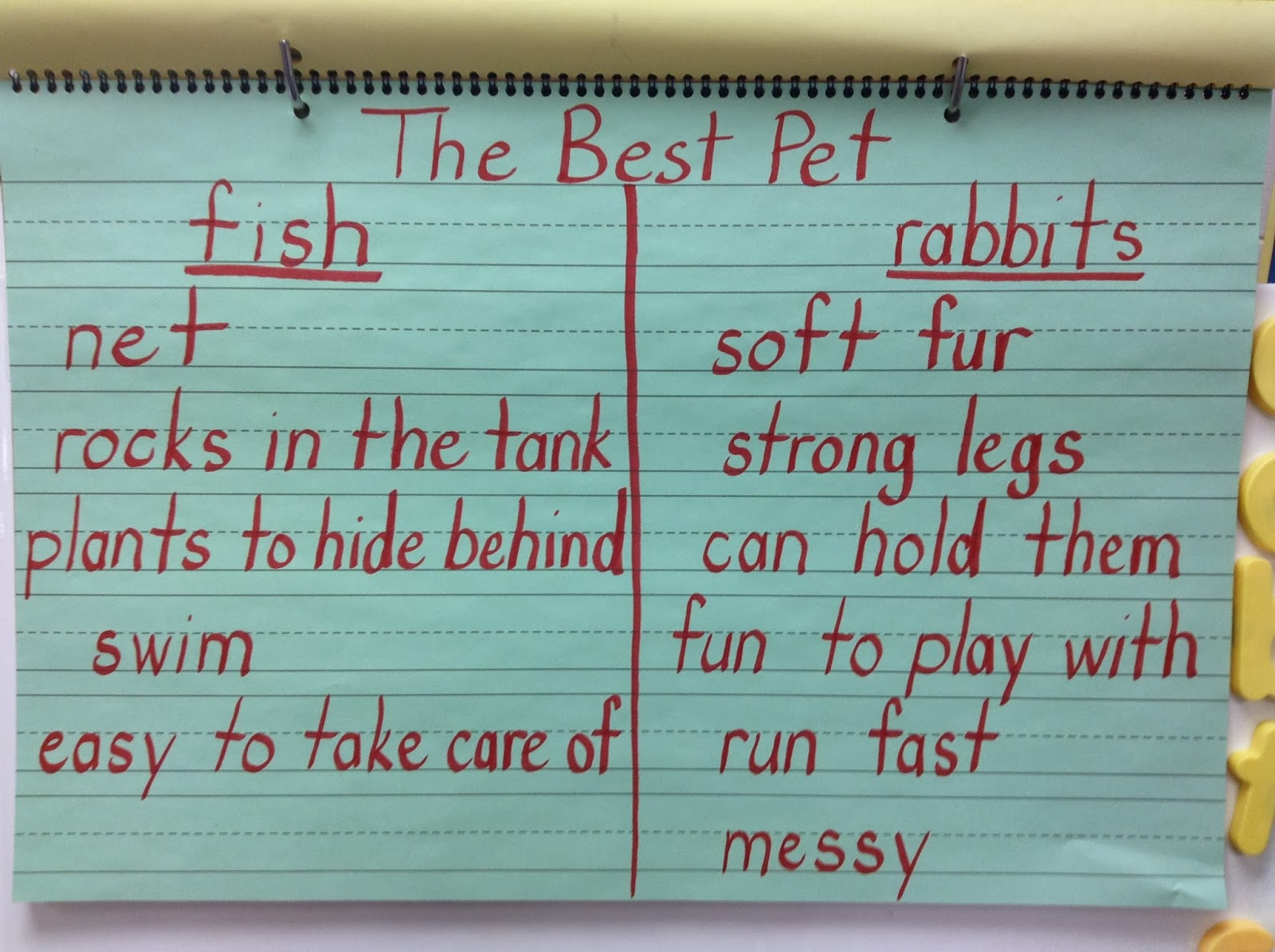 Dr Clements Kindergarten More Opinion Writing For