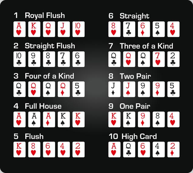 Panduan Pintar Cara Bermain Poker Online Info Panduan Pintar Cara Bermain Poker Online