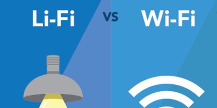 Teknologi Terbaru Lifi Pengganti Wifi