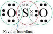 Struktur Lewis dar SO2, terdapat ikatan kovalen koordinasi
