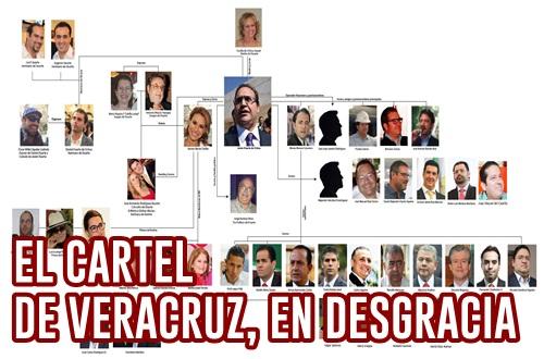 En horas, la detención del jefe del Cartel de Veracruz, Javier Duarte