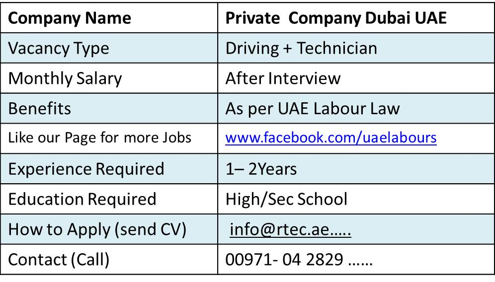 We UAE Labours offering Free New Jobs inward Dubai to our visitors Across Globe Hiring Driver Cum air-conditioning Technician Dubai