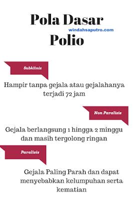 tentang penyakit polio