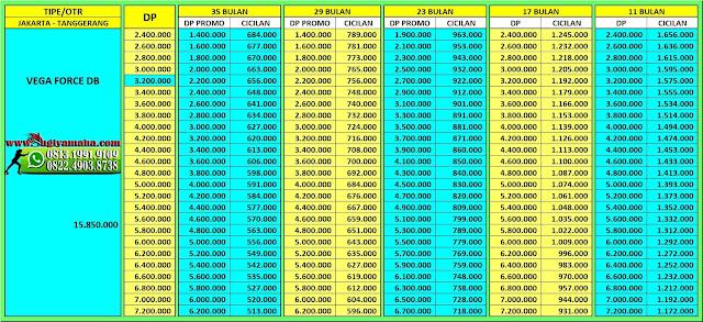 Price List Yamaha, Kredit Motor Yamaha, Harga Motor Yamaha, Promo Yamaha, Harga Kredit Motor Bebek Yamaha, Yamaha Vega Force