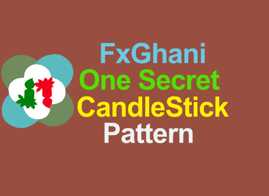 My Secret CandleStick Pattern.