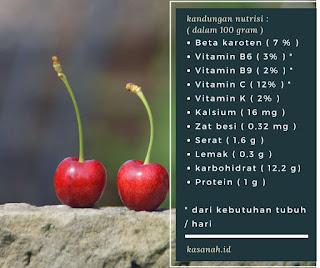kandungan nutrisi dari buah ceri