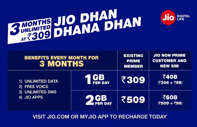 Jio Introduces Dhan Dhana Dhan Rs 309 And Rs 509 All Unlimited Plans With Special Benefits Exclusively For Jio Prime Members