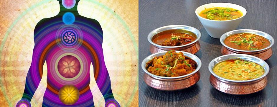 La Piccola India Benessere E Bellezza Secondo L Ayurveda I Chakra In Cucina