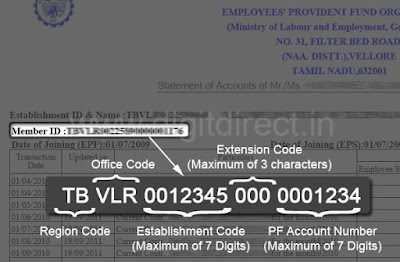Example of PF Account Number Format
