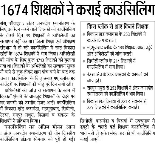 सीतापुर: 1674 शिक्षकों ने कराई काउंसिलिंग