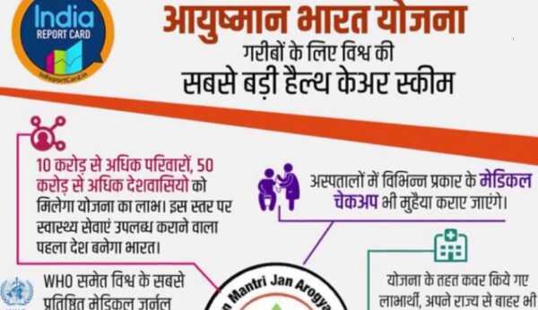 Ayushman Bharat – Pradhan Mantri Jan Arogya Yojana