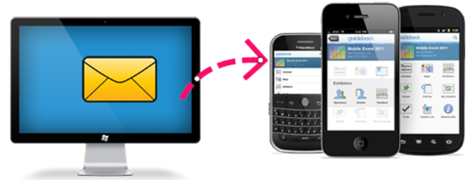 How to Send SMS in C# Using GSM Modem/Dongle