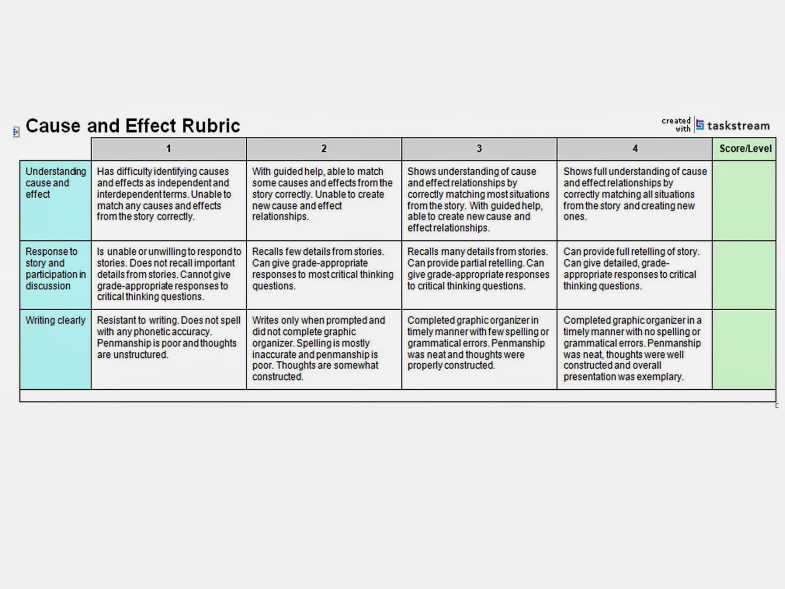 IRubric Cause Effect Essay Rubric