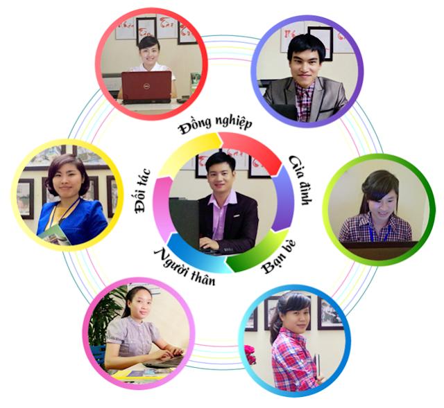 Đội ngũ giảng viên dạy học đồ họa