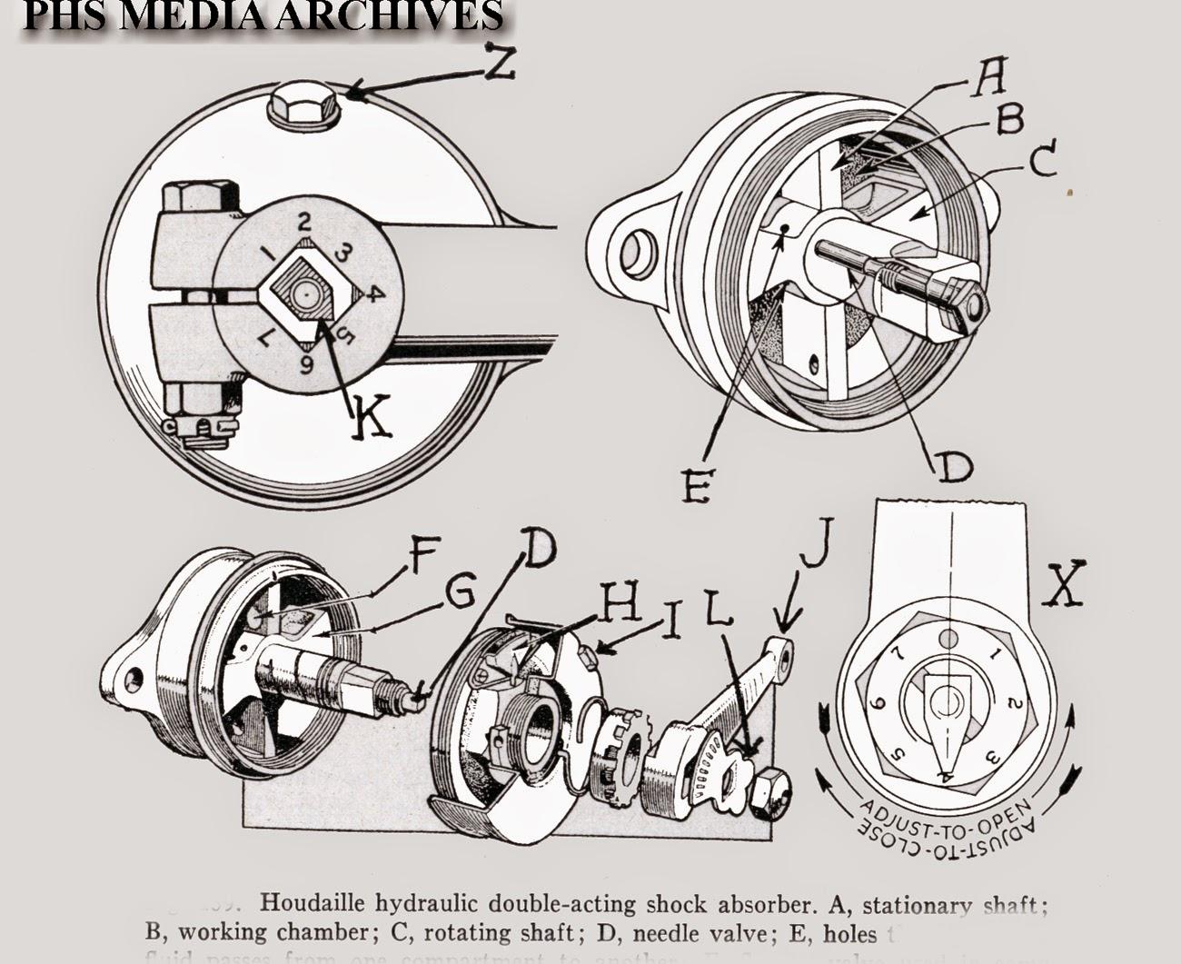 Wiring Diagrams Pontiac Firebird Http Wwwpic2flycom 1968pontiac