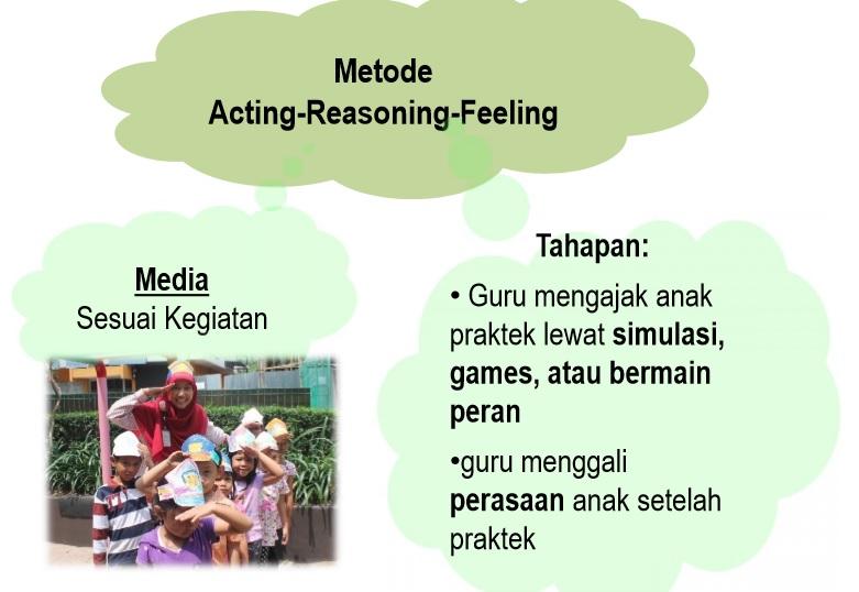 metode action dalam pengaliran karakter