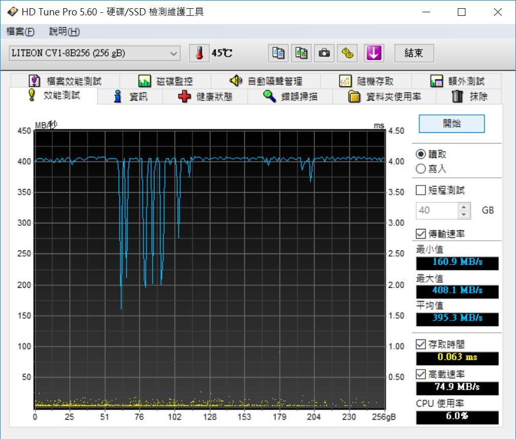 5 - [開箱] Asus Zenbook Flip UX306CA 極致輕薄、360度自由翻轉