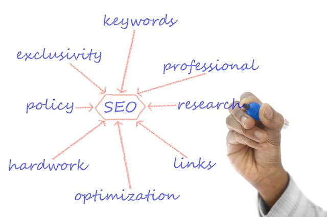 SEO tricks for readable post