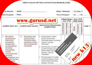 Download KKM Kurikulum 2013 Hasil Revisi Terbaru Untuk SD
