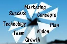 Tujuh Cara Meningkatkan Daya Omset Bisnis Lewat Online Jejaring Sosial