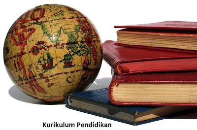 Contoh Soal IPS USBN Kelas 12 SMK