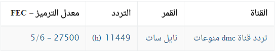 تردد قناةdmc منوعات على النايل سات
