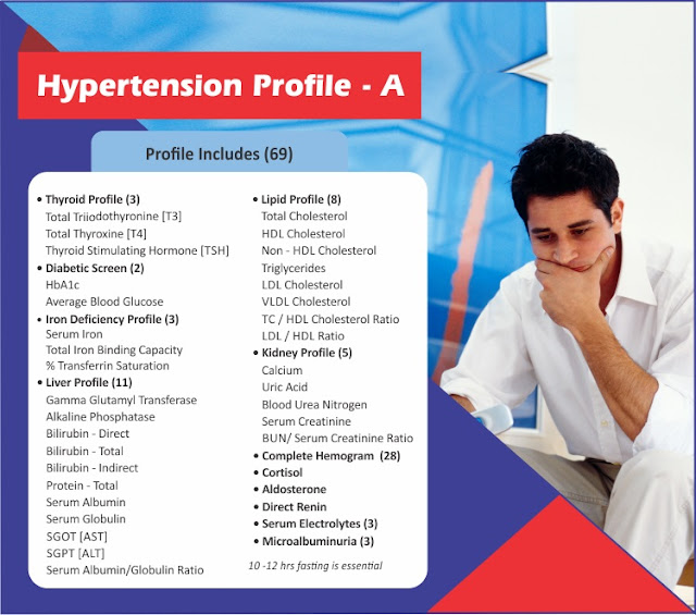 Hypertension Profile A - Cortisol + Direct Renin + Aldosterone + Lipid and others @ Rs 2185 / 69 Tests