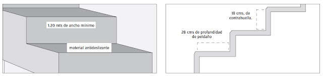 adaptacion escaleras discapacitados