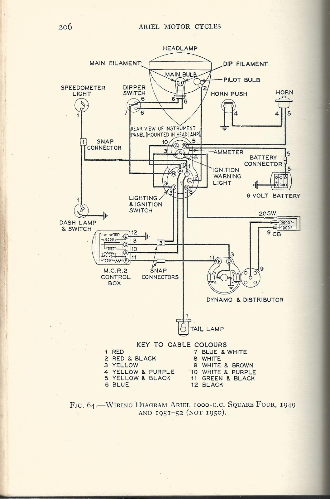 hight resolution of 1949 ford 6 volt wiring diagram