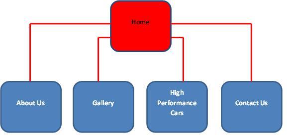 web design super cars website. Black Bedroom Furniture Sets. Home Design Ideas