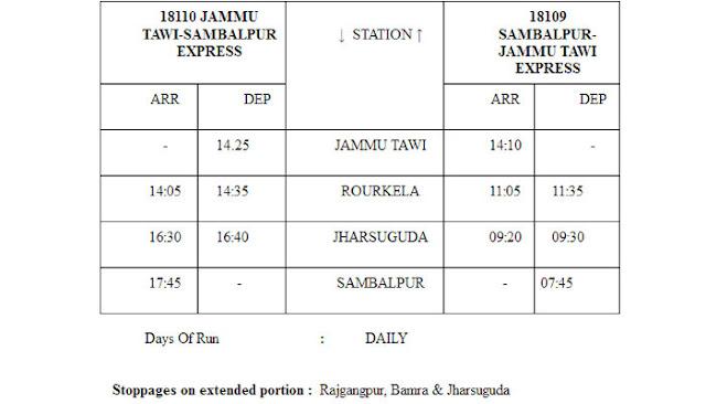 Indian Railways, New Trains, Northern Railways, rail info, Suresh prabhu, Indian Rail, Indian Railway, indian railways pnr, IRCTC PNR, train ticket booking