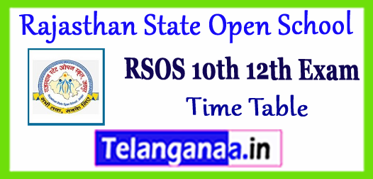 RSOS Rajasthan State Open School 10th 12th March Exam Time Table 2018