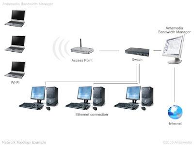 Tutorial Membuat Jaringan LAN (Local Area Network) Di Warnet / Perkantoran, Cara Membuat Jaringan LAN, Cara Membuat Jaringan LAN di perkantoran, Cara Membuat Jaringan LAN di sekolah, membuat jaringan LAN. Tutorial Membuat Jaringan LAN (Local Area Network) Untuk Warnet, Sekolah dan Perkantoran