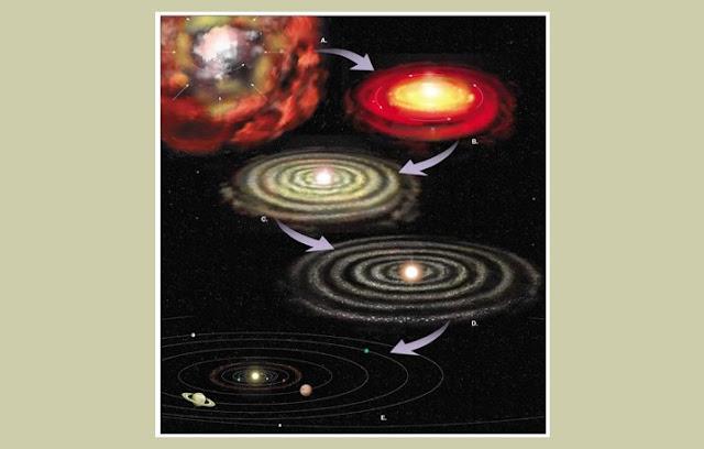 Teori Kabut Nebula