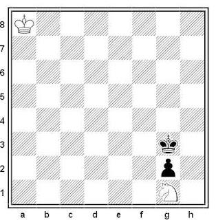 Final de ajedrez: Caballo contra peón