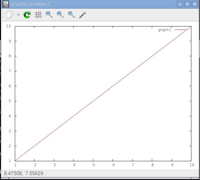Raspberry Pi: Graph plotting in Raspberry Pi